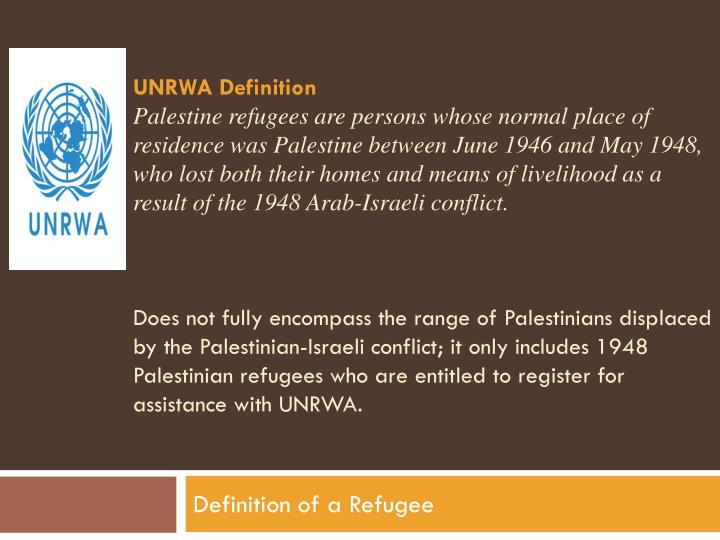 UNRWA Definition