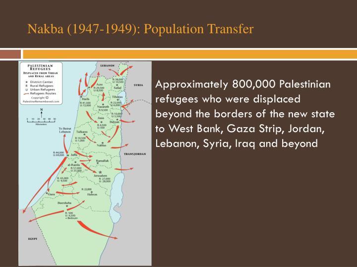 Nakba (1947-1949): Population Transfer