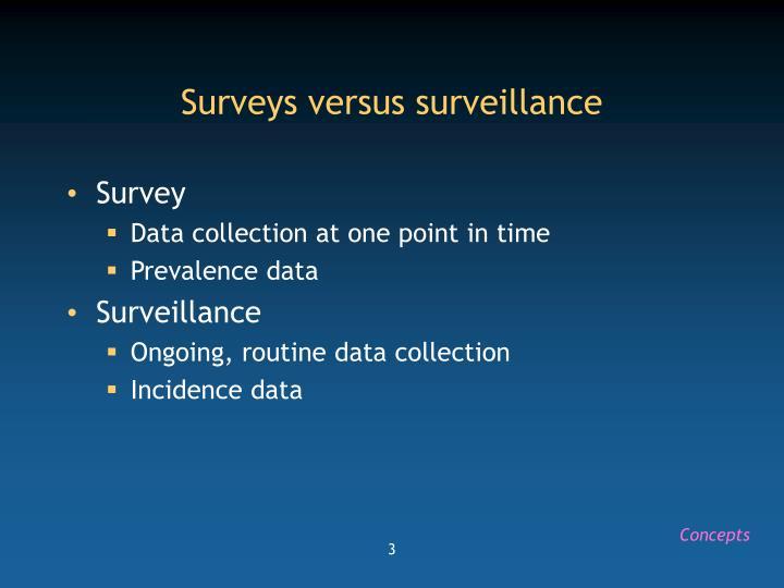Surveys versus surveillance