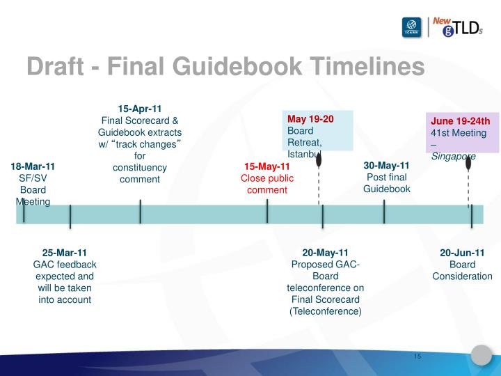 Draft - Final Guidebook Timelines