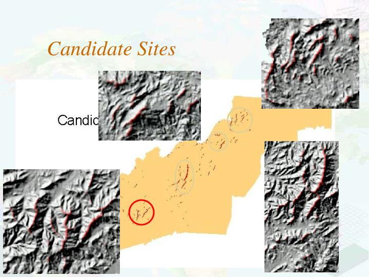 Candidate Sites