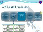 anticipated processes