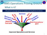nws operations proving ground what is it