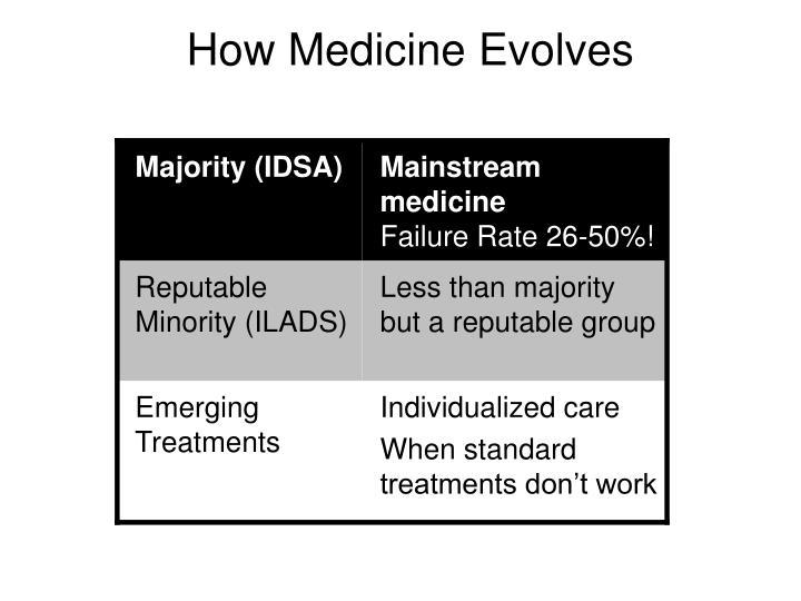 How Medicine Evolves