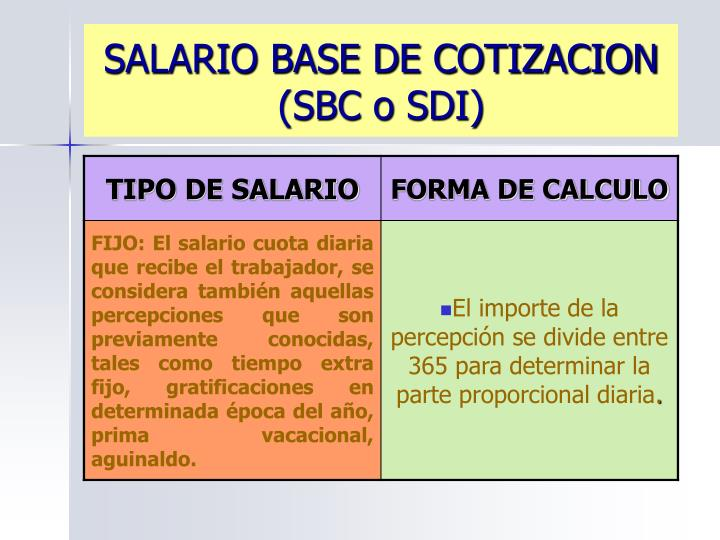 SALARIO BASE DE COTIZACION (SBC o SDI)