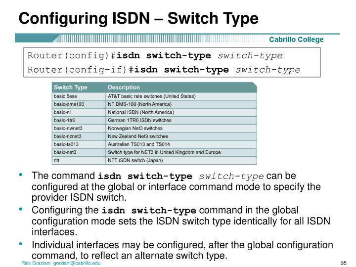 Configuring ISDN – Switch Type