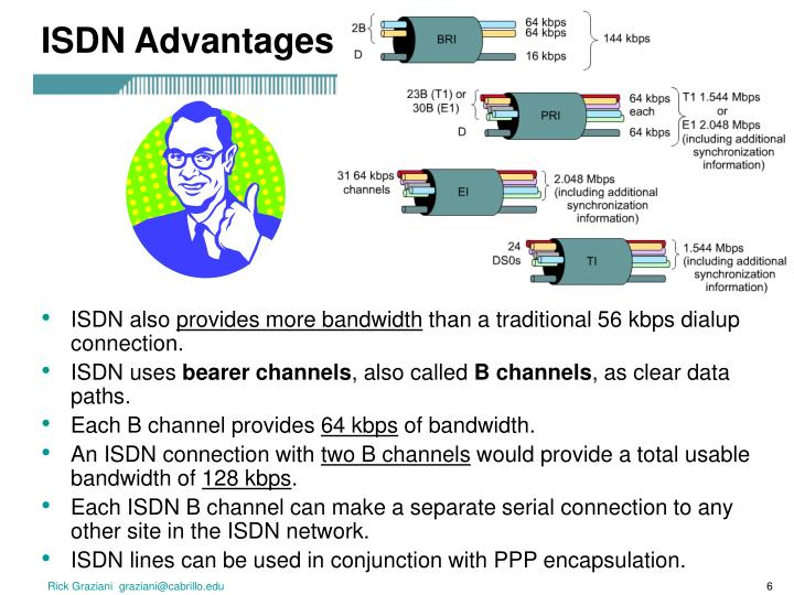 ISDN Advantages