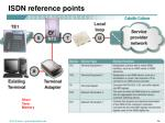 isdn reference points1