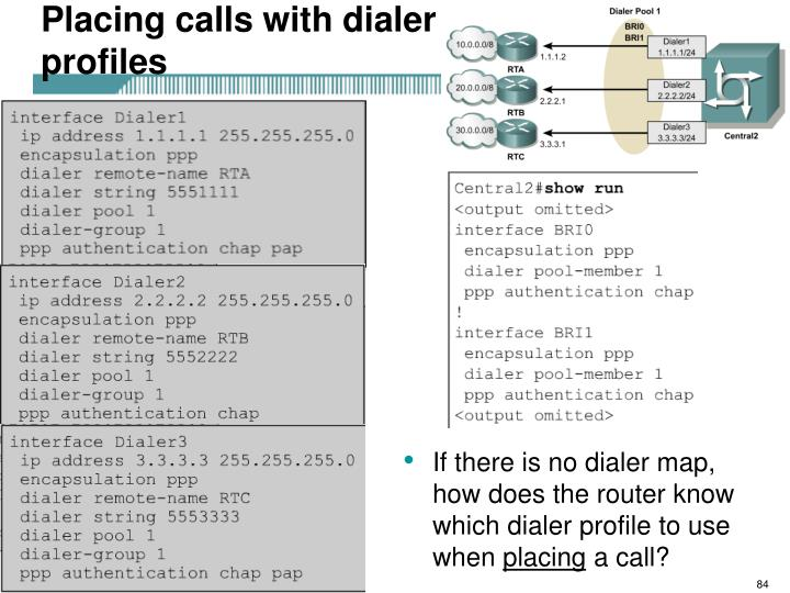Placing calls with dialer profiles