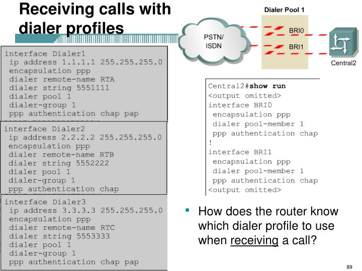 Receiving calls with dialer profiles