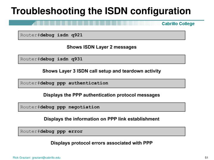 Troubleshooting the ISDN configuration