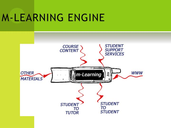 M-LEARNING ENGINE