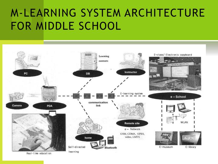 M-LEARNING SYSTEM ARCHITECTURE FOR MIDDLE SCHOOL