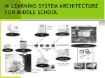 m learning system architecture for middle school