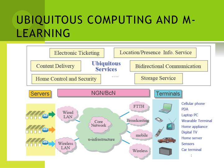 UBIQUITOUS COMPUTING AND M-LEARNING
