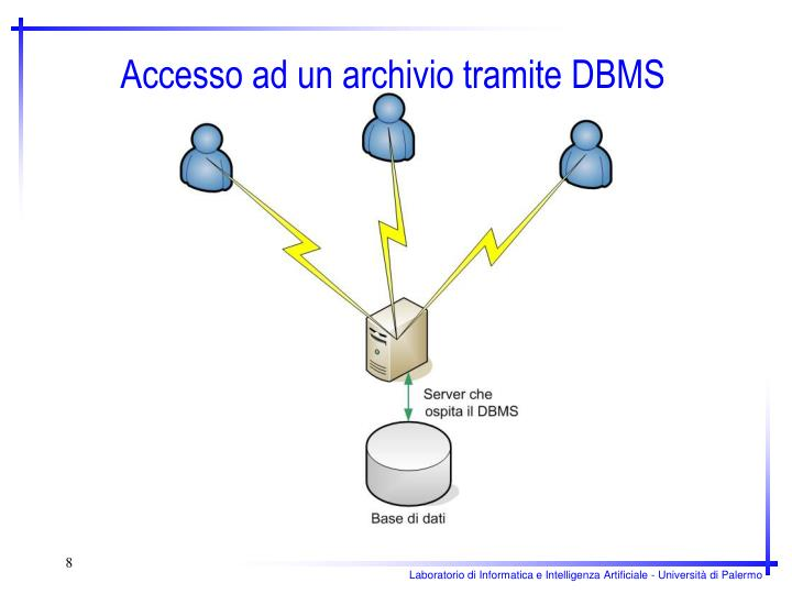 Accesso ad un archivio tramite DBMS