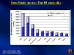 broadband access top 10 countries