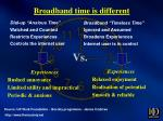 broadband time is different