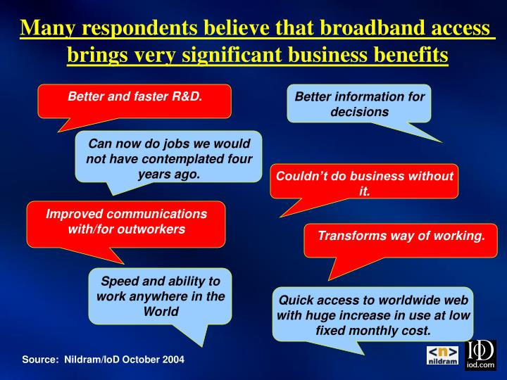 Many respondents believe that broadband access