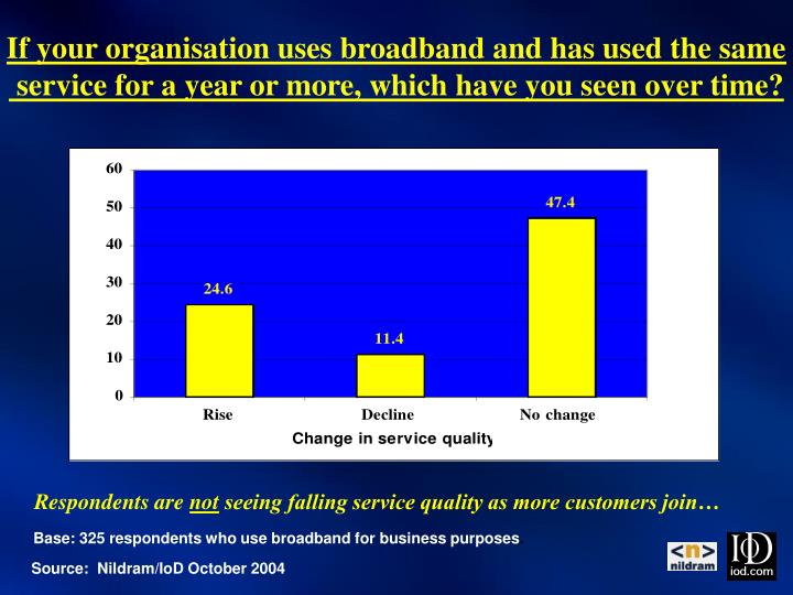 If your organisation uses broadband and has used the same