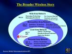 the broader wireless story