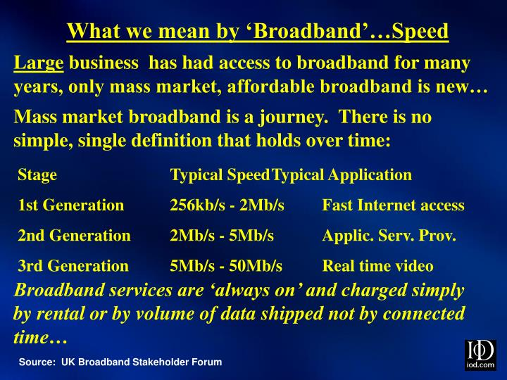 What we mean by 'Broadband'…Speed