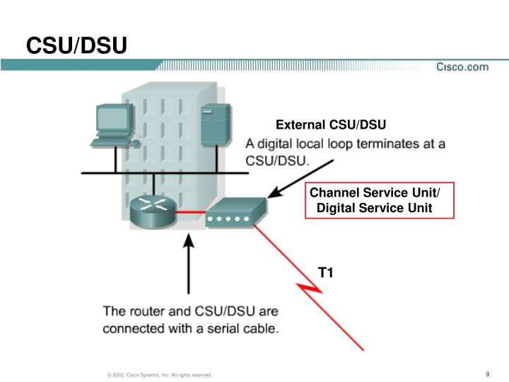 Channel Service Unit/