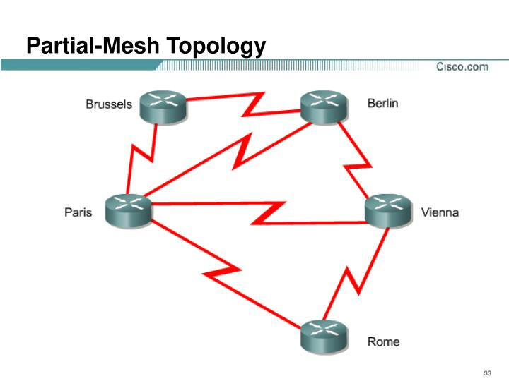 Partial-Mesh Topology