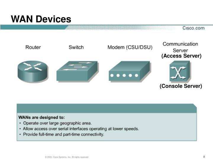 WAN Devices