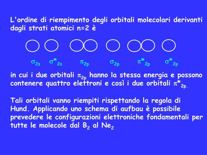 L'ordine di riempimento degli orbitali molecolari derivanti dagli strati atomici n=2 è