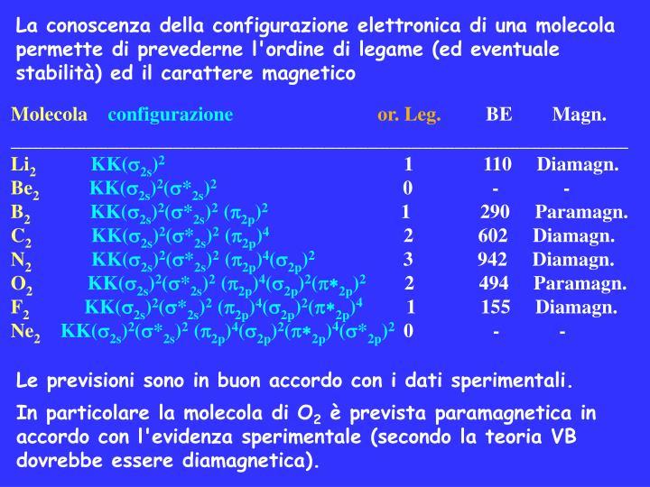 La conoscenza della configurazione elettronica di una molecola permette di prevederne l'ordine di legame (ed eventuale stabilità) ed il carattere magnetico