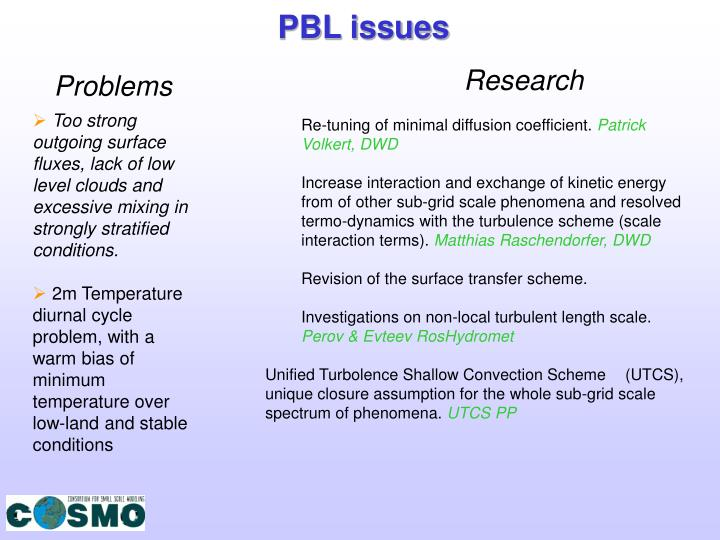 PBL issues