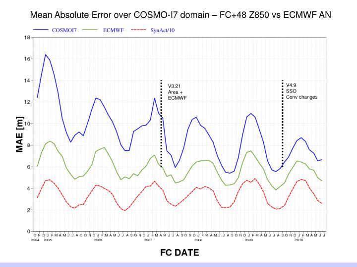 Mean Absolute Error over COSMO-I7 domain – FC+48 Z850 vs ECMWF AN