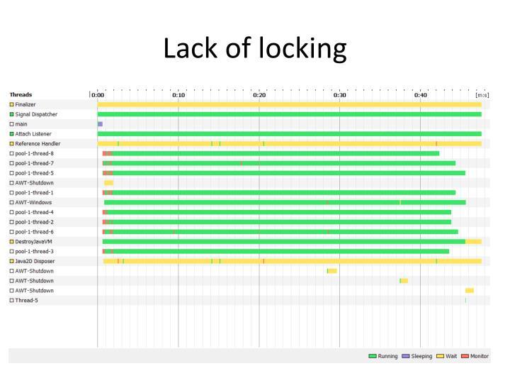 Lack of locking