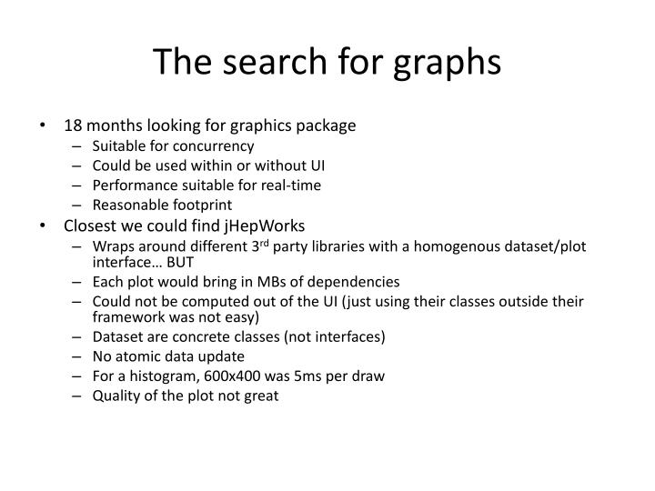The search for graphs