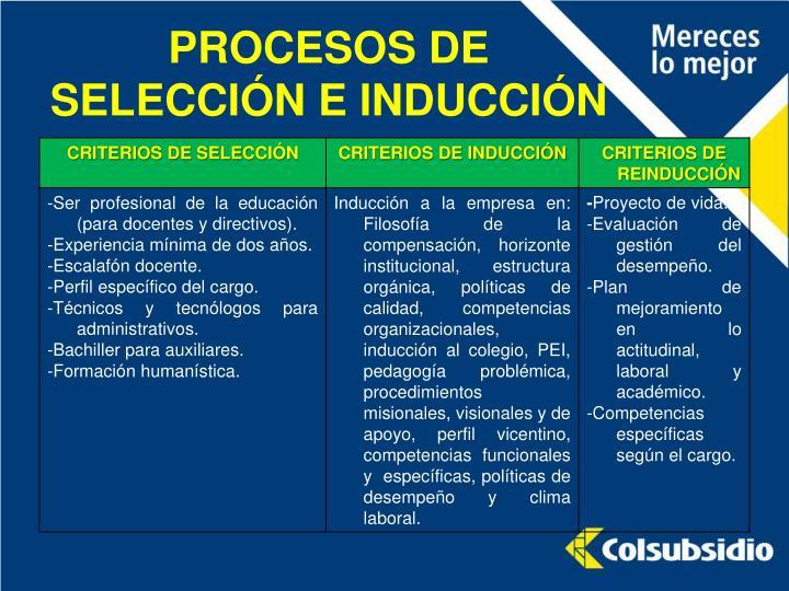 PROCESOS DE SELECCIÓN E INDUCCIÓN