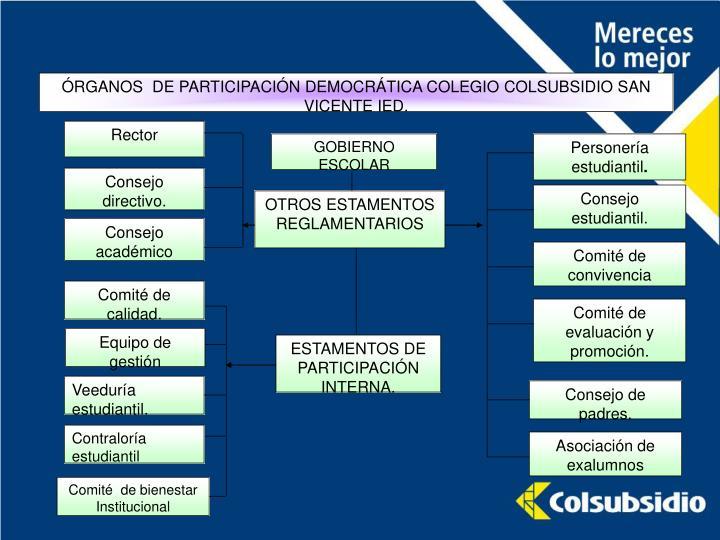 ÓRGANOS  DE PARTICIPACIÓN DEMOCRÁTICA COLEGIO COLSUBSIDIO SAN VICENTE IED.