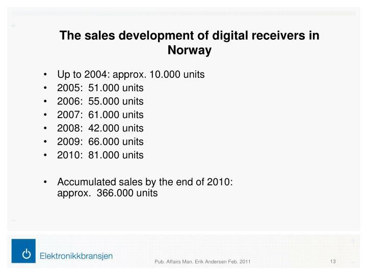 The sales development of digital receivers in Norway