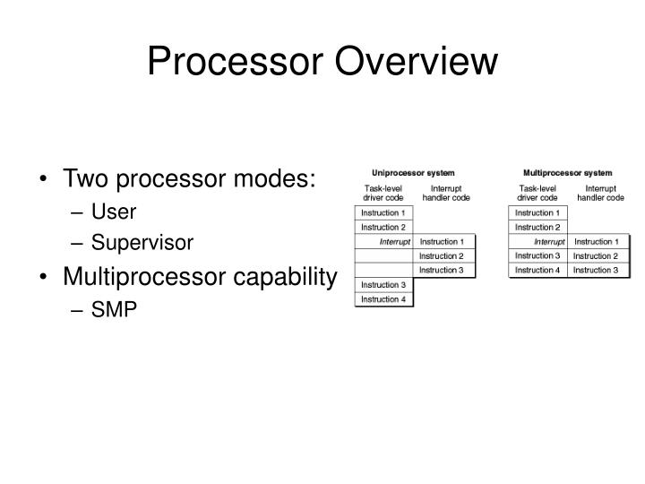 Processor Overview