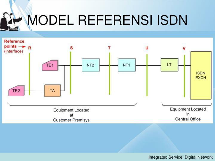 MODEL REFERENSI ISDN