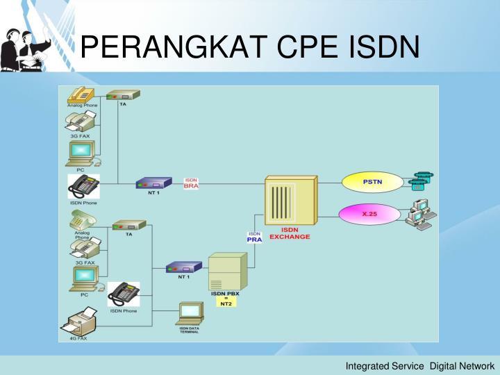 PERANGKAT CPE ISDN