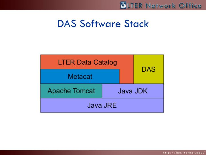 DAS Software Stack
