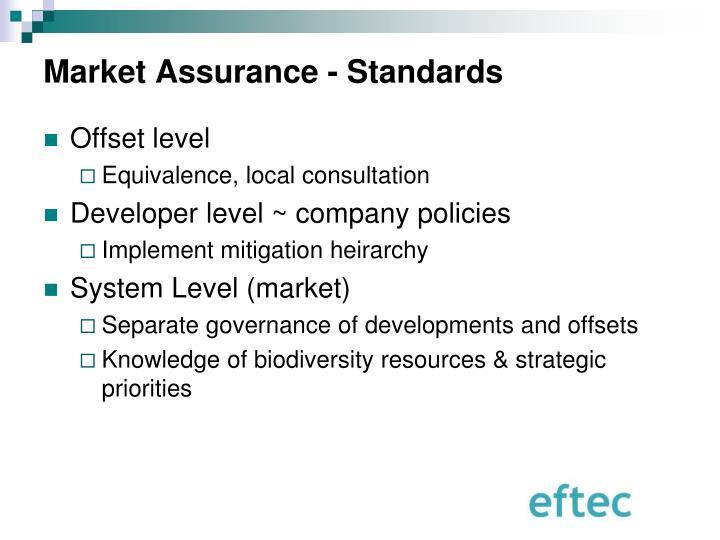 Market Assurance - Standards