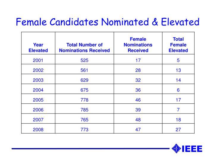 Female Candidates Nominated & Elevated