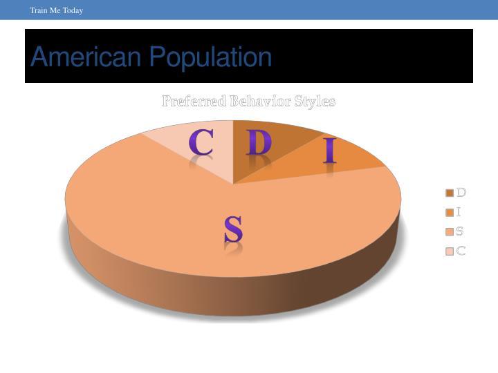 American Population