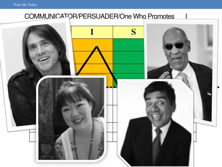 COMMUNICATOR/PERSUADER/One Who Promotes       I
