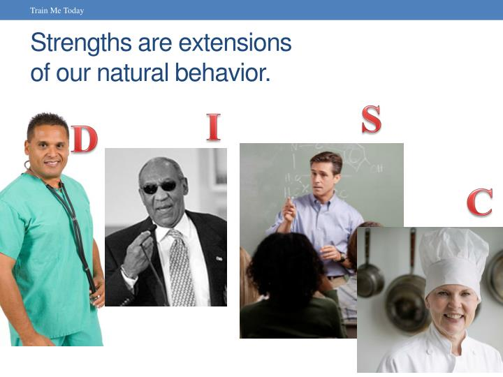 Strengths are extensions