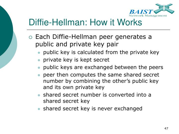 Diffie-Hellman: How it Works