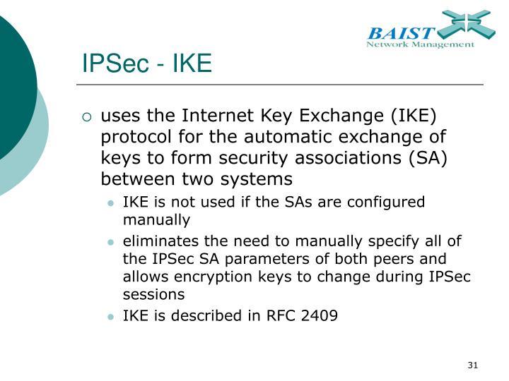 IPSec - IKE