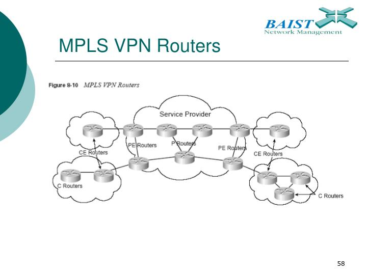 MPLS VPN Routers
